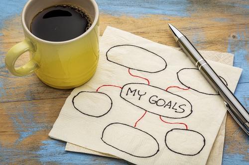 goal-setting